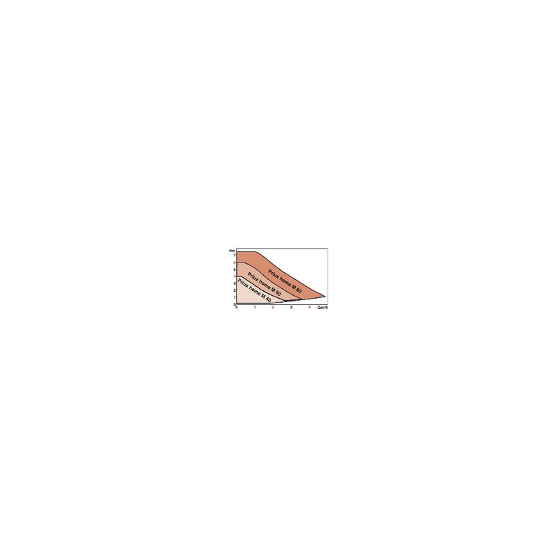 RBM FRANCE Vanne à boisseau sphérique ff type bâtiment 1//2 8540442