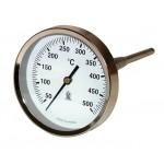 Thermomètre, mano ...
