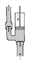 piston pompe