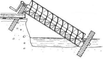 pompe de relevage à vis